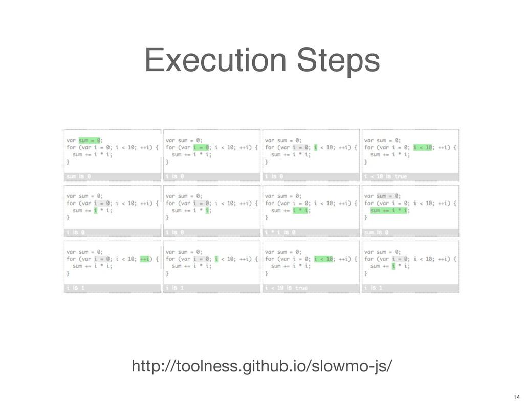 Execution Steps http://toolness.github.io/slowm...