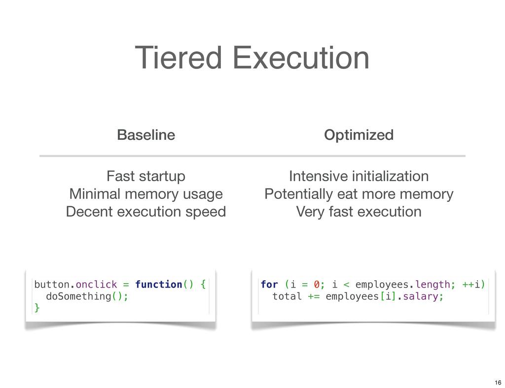 Tiered Execution Baseline Optimized Fast startu...