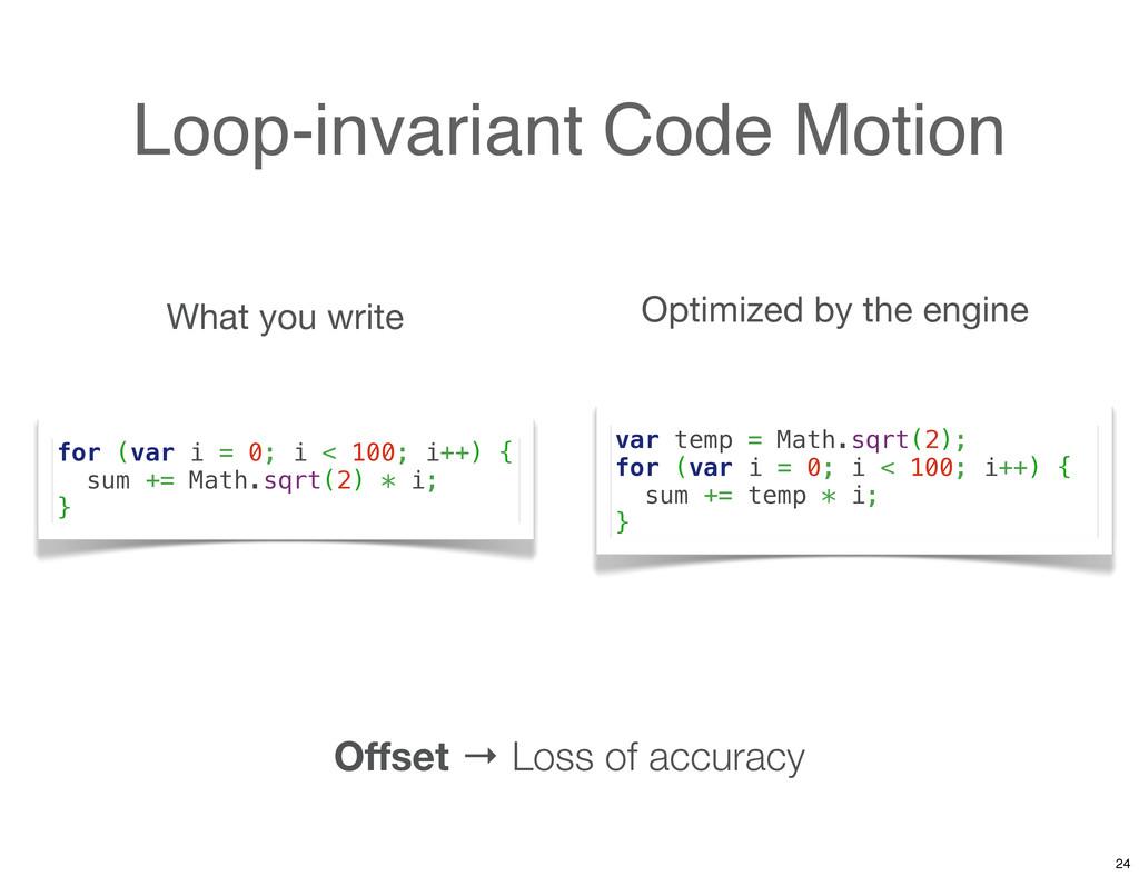Loop-invariant Code Motion What you write Optim...