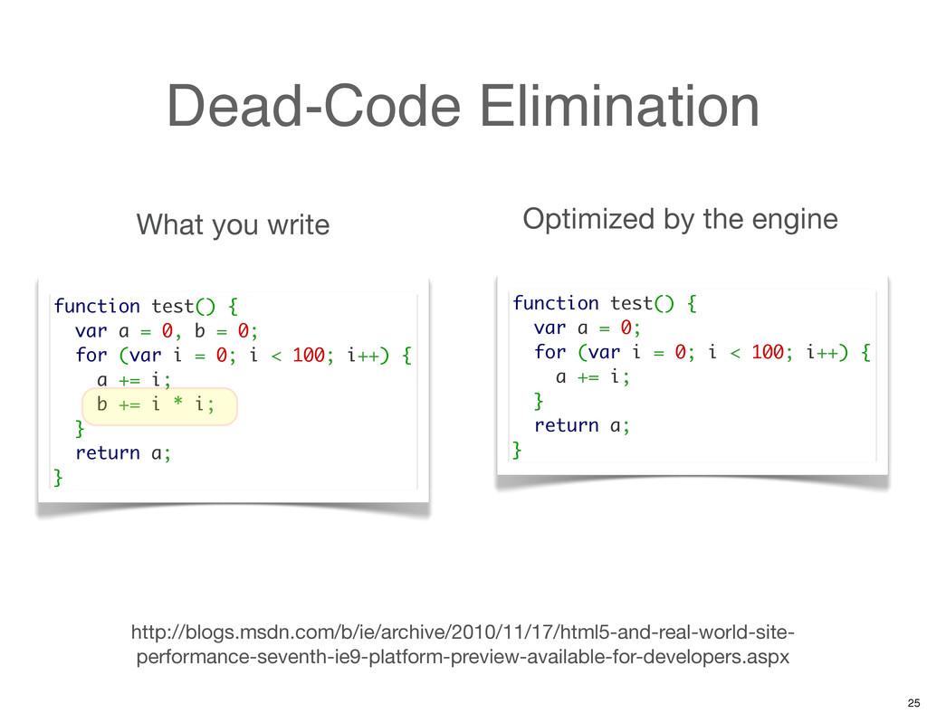 Dead-Code Elimination http://blogs.msdn.com/b/i...