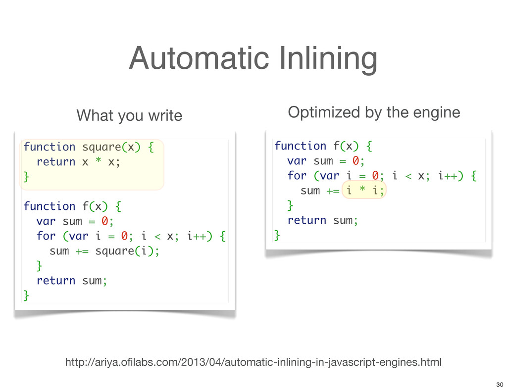 Automatic Inlining What you write Optimized by ...