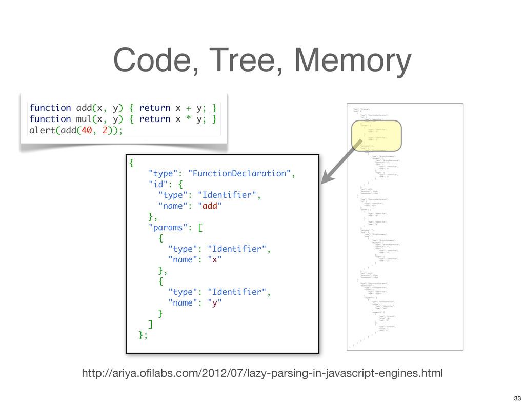 Code, Tree, Memory http://ariya.ofilabs.com/2012...