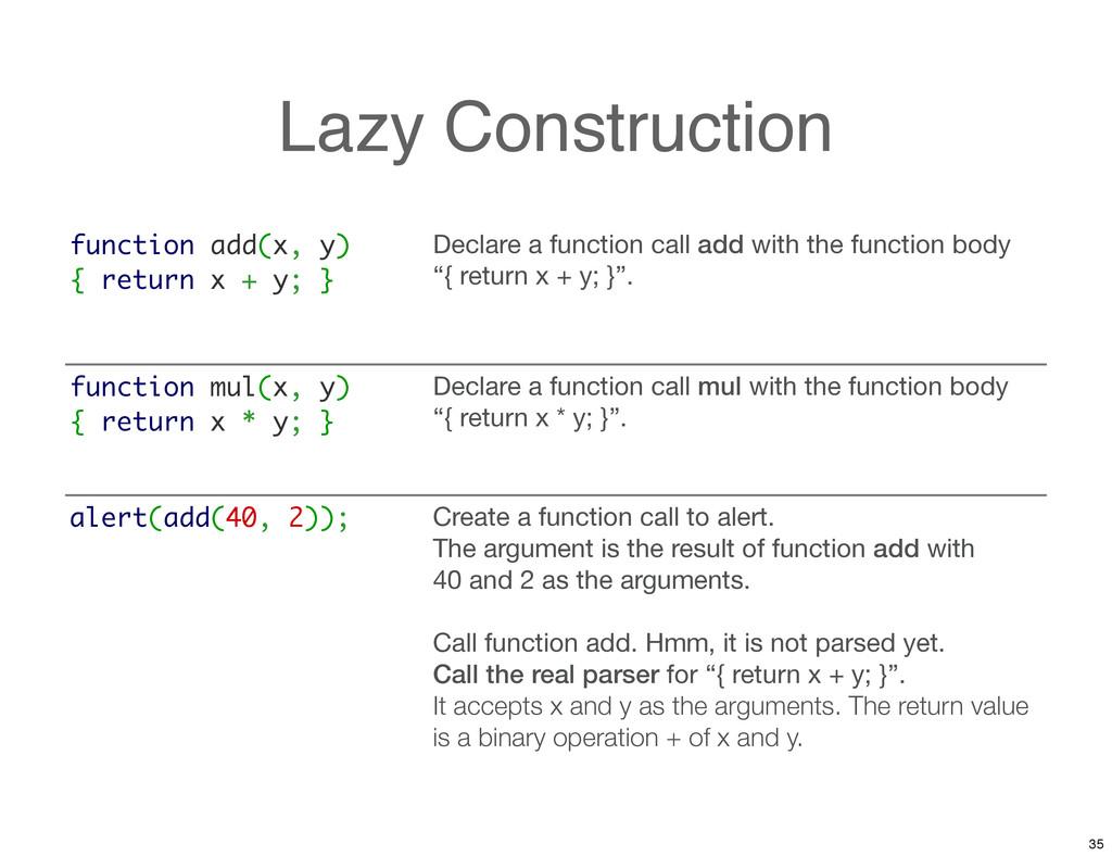Lazy Construction function add(x, y) { return x...