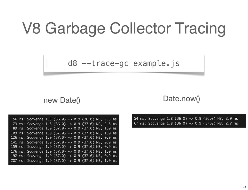 V8 Garbage Collector Tracing d8 --trace-gc exam...