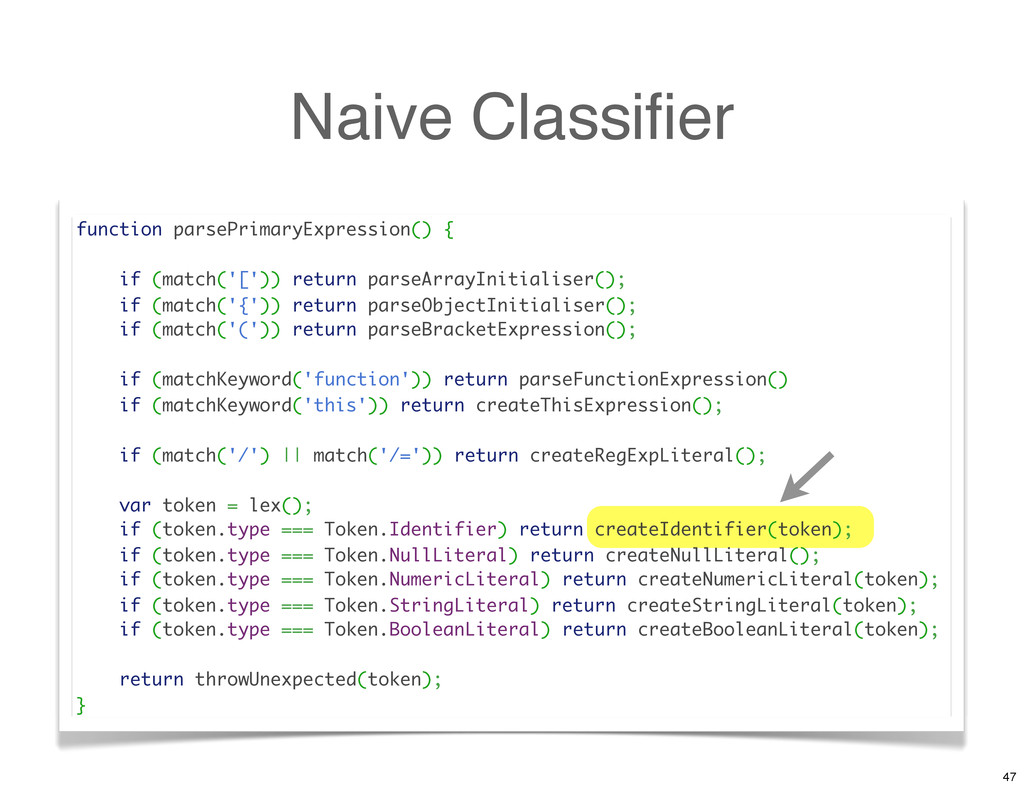 Naive Classifier function parsePrimaryExpression...