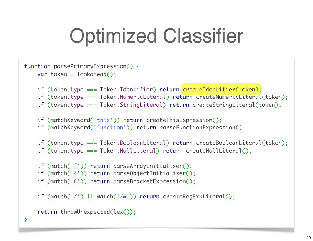 Optimized Classifier function parsePrimaryExpres...