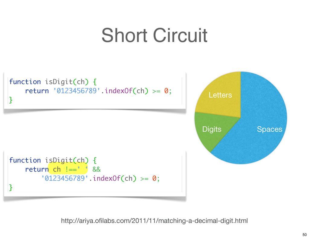 Short Circuit http://ariya.ofilabs.com/2011/11/m...