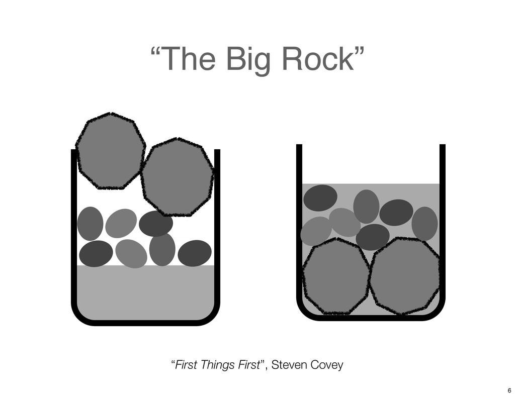 """""""The Big Rock"""" """"First Things First"""", Steven Cov..."""