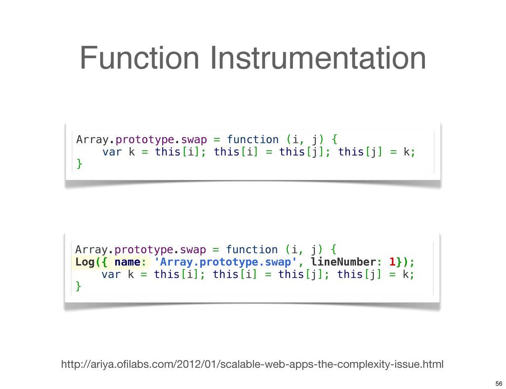 Function Instrumentation Array.prototype.swap =...