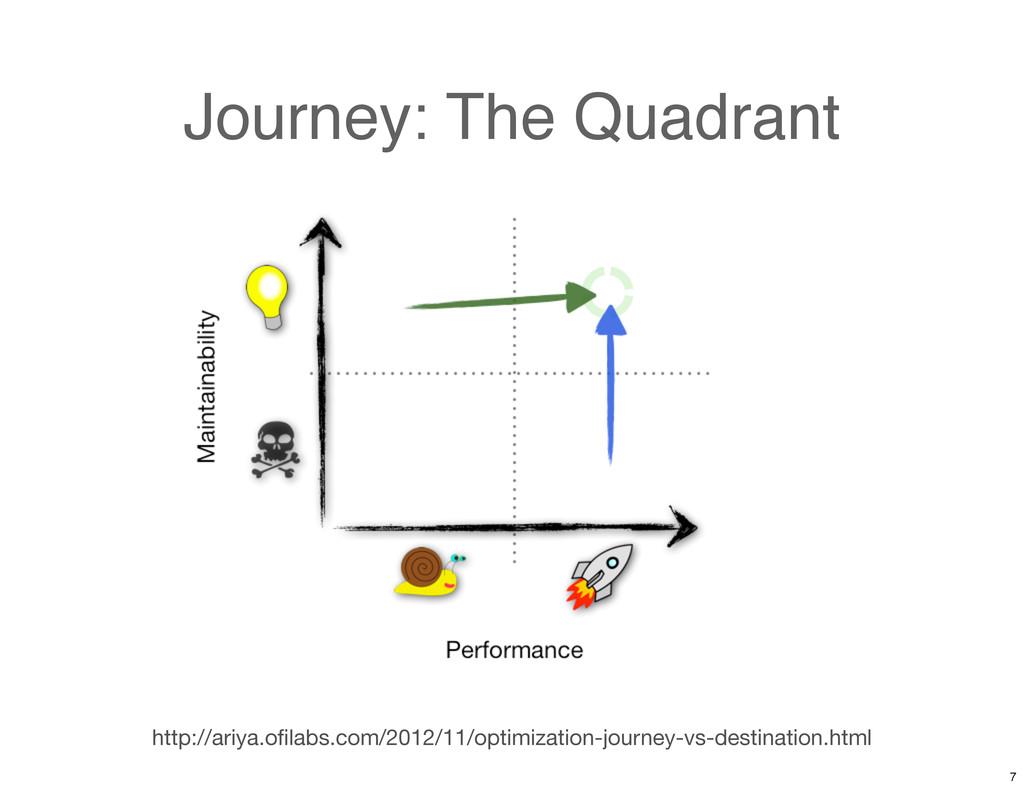Journey: The Quadrant http://ariya.ofilabs.com/2...