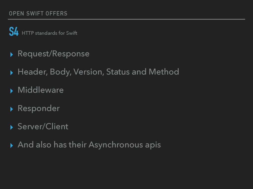 OPEN SWIFT OFFERS ▸ Request/Response ▸ Header, ...