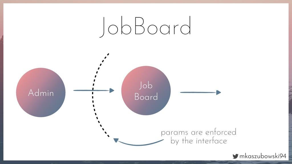 mkaszubowski94 Job Board JobBoard params are en...
