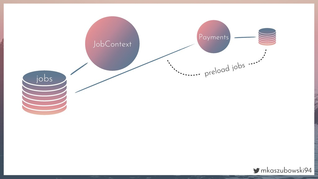 mkaszubowski94 jobs JobContext Payments preload...