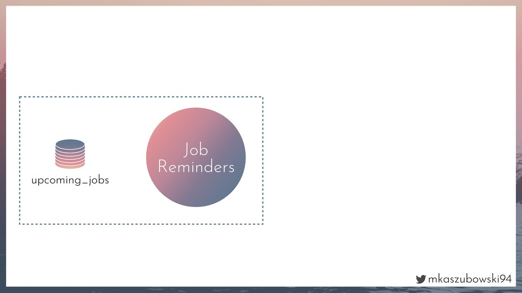mkaszubowski94 Job Reminders upcoming_jobs