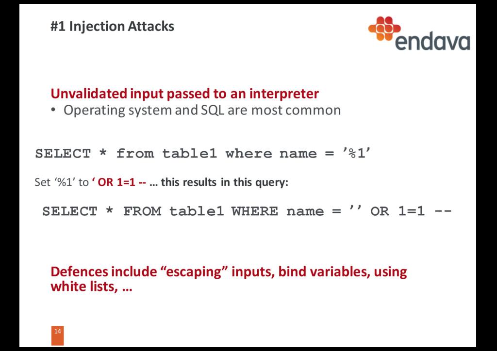 14 14 #1 Injection Attacks Unvalidated input pa...