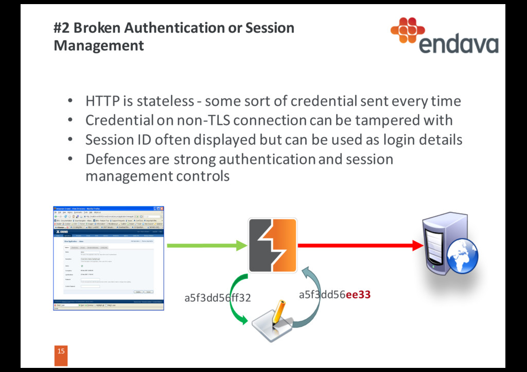 15 15 #2 Broken Authentication or Session Manag...