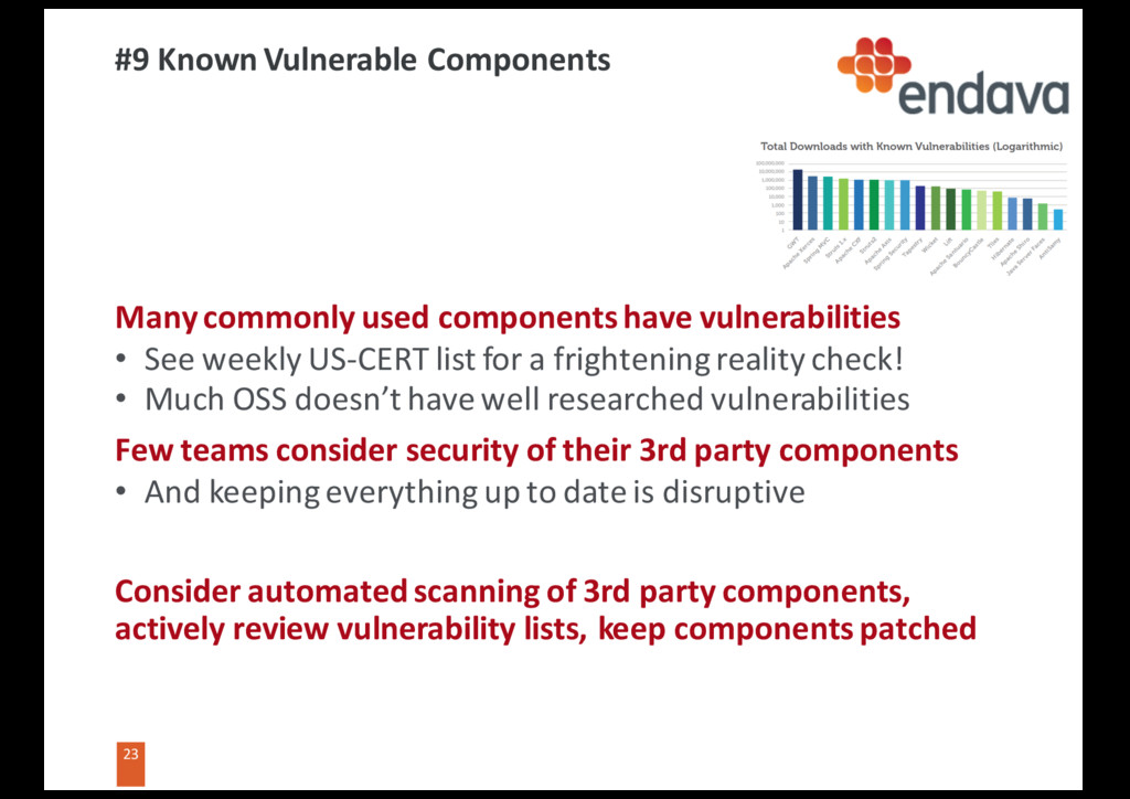 23 23 #9 Known Vulnerable Components Many commo...