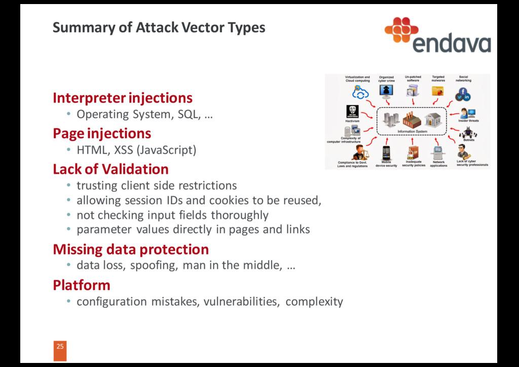 25 25 Summary of Attack Vector Types Interprete...