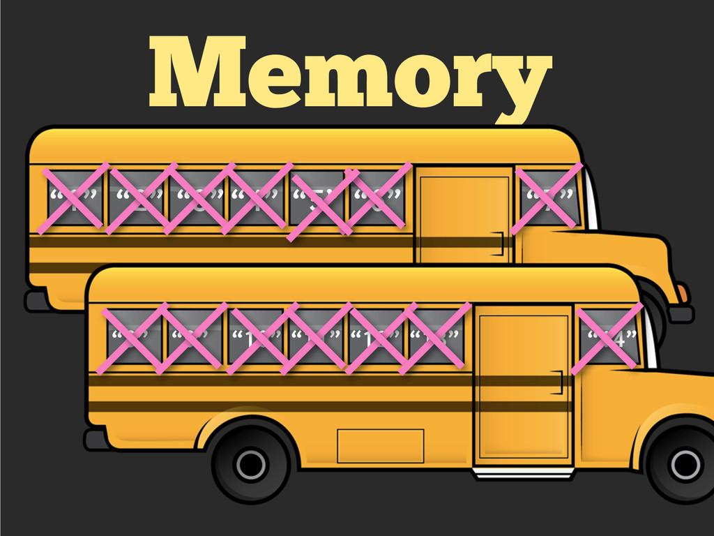 """Memory """"1"""" """"2"""" """"3""""""""4"""" """"5"""" """"6"""" """"7"""" """"10"""" """"8"""" """"9"""" ..."""