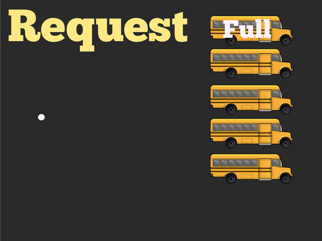 Request Full .