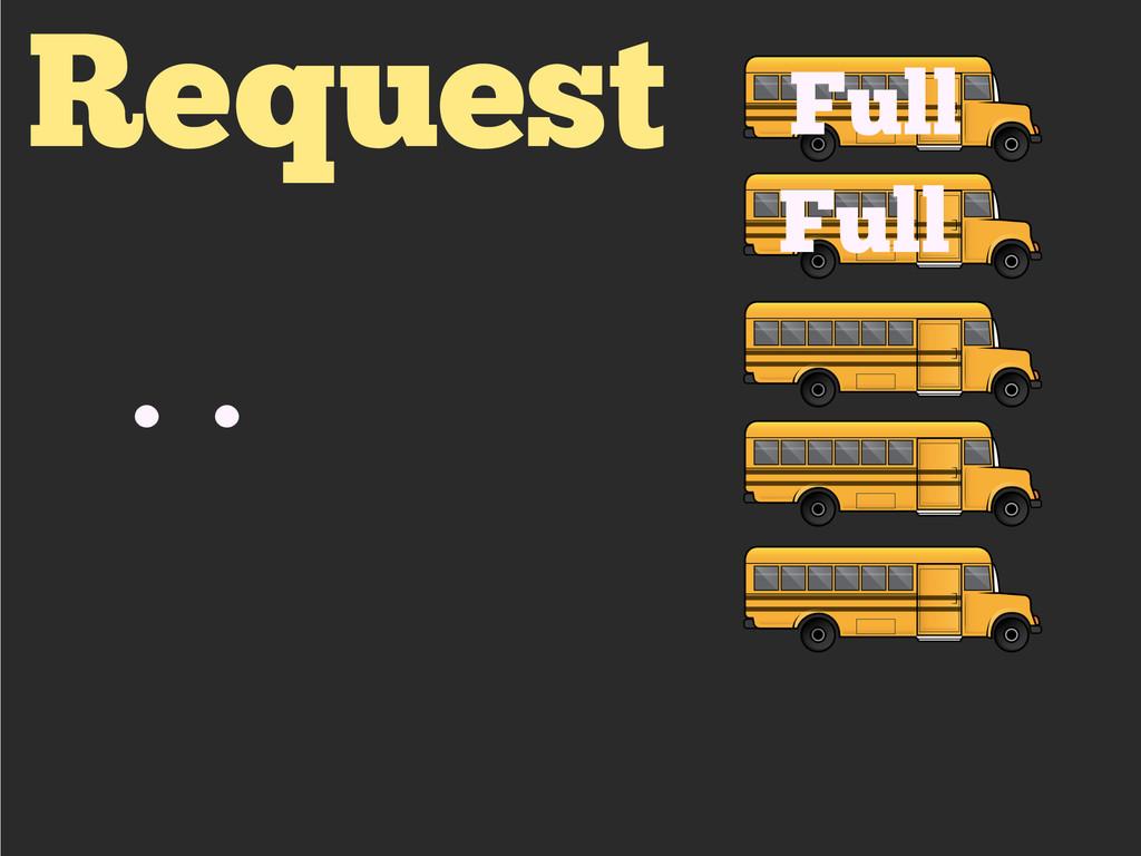 Request Full Full ..