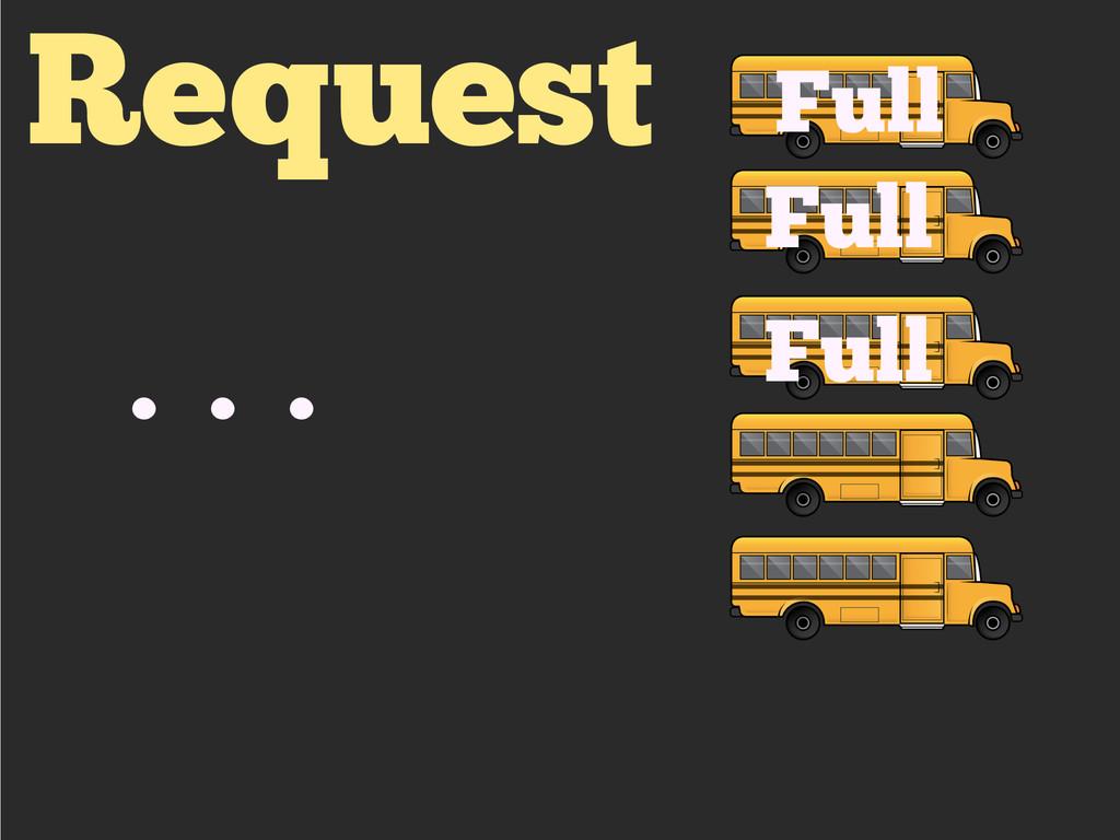 Request Full Full Full ...