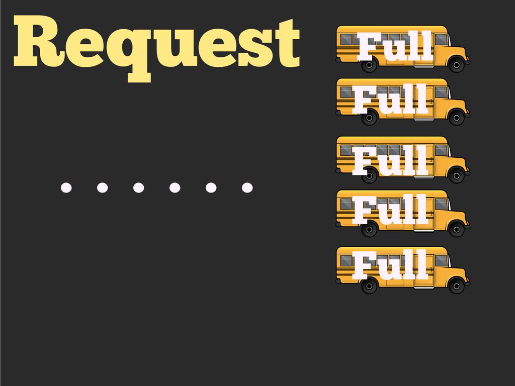 Request Full Full Full Full Full ......