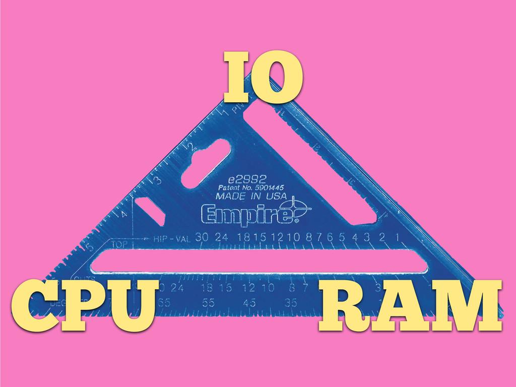 IO RAM CPU