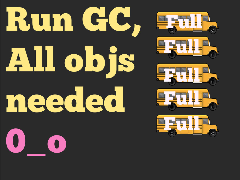 Run GC, All objs needed 0_o Full Full Full Full...