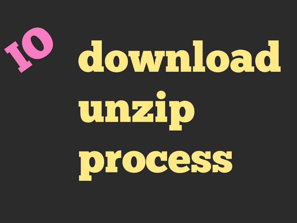 download unzip process IO