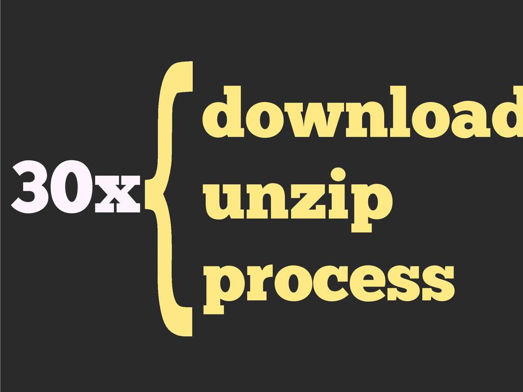 download unzip process 30x