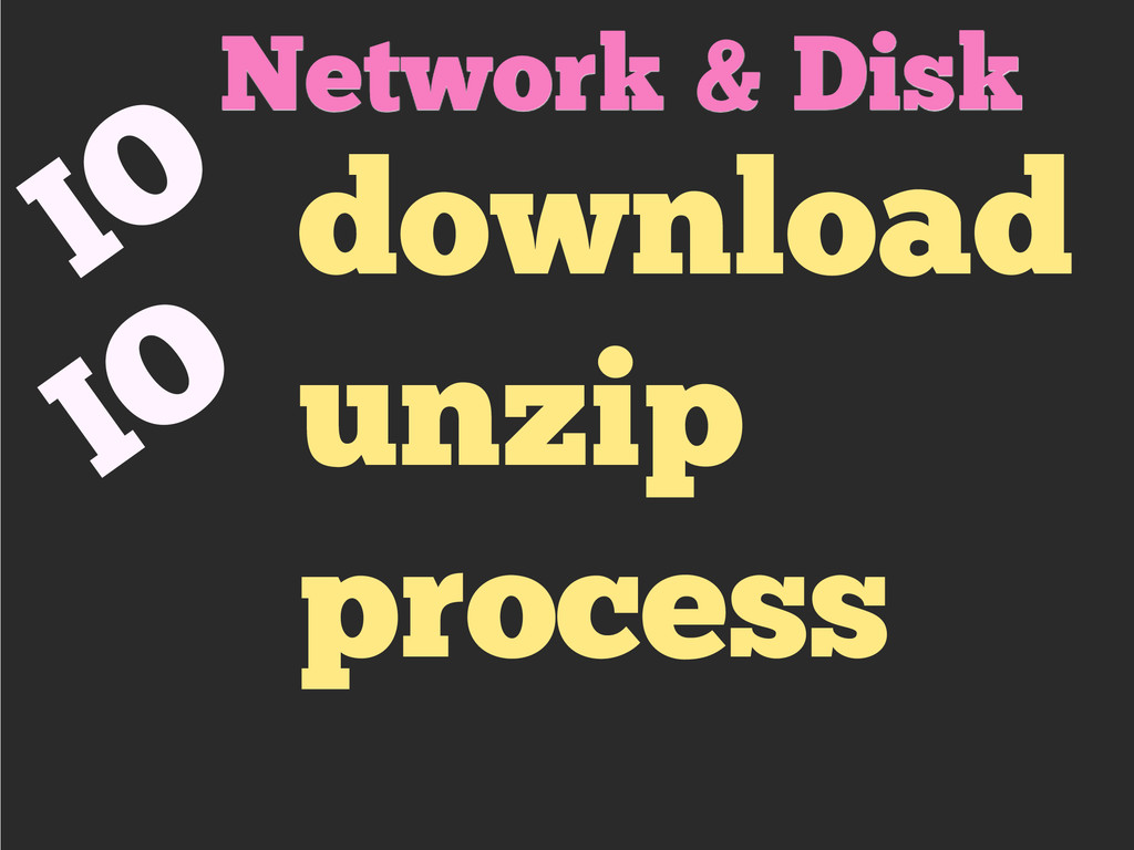 download unzip process IO IO Network & Disk