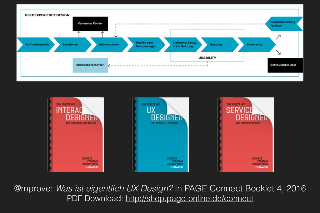 @mprove: Was ist eigentlich UX Design? In PAGE ...