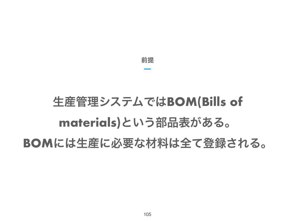 ੜཧγεςϜͰBOM(Bills of materials)ͱ͍͏෦ද͕͋Δɻ BOM...