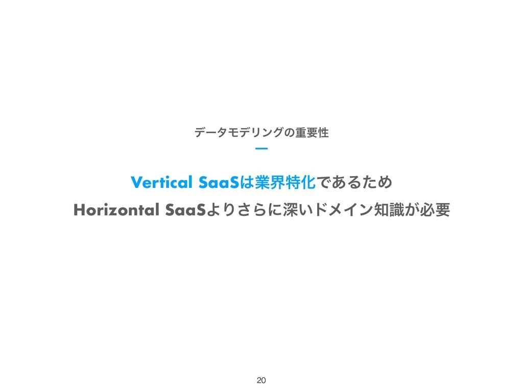Vertical SaaSۀքಛԽͰ͋ΔͨΊ Horizontal SaaSΑΓ͞Βʹਂ͍υ...