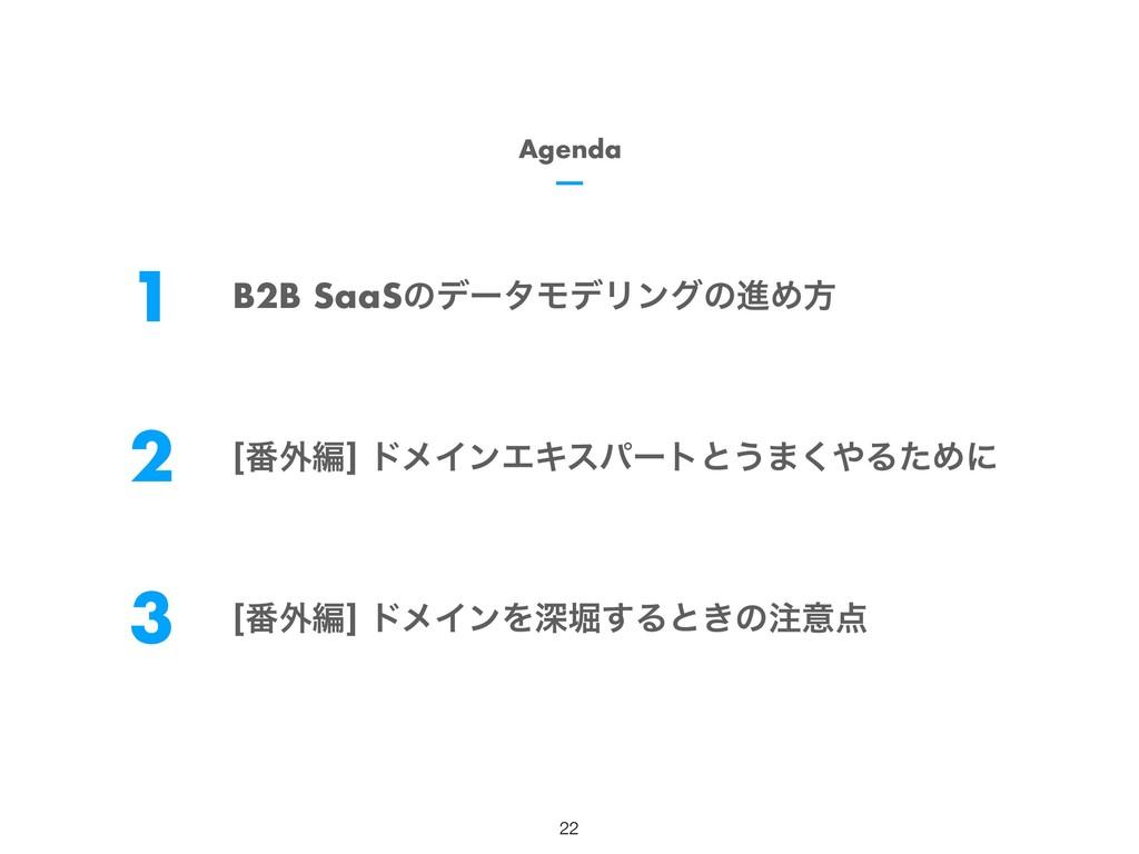 Agenda !22 1 B2B SaaSͷσʔλϞσϦϯάͷਐΊํ 2 [൪֎ฤ] υϝΠϯ...