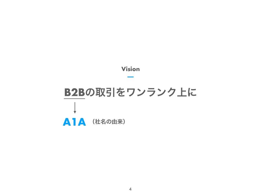 B2BͷऔҾΛϫϯϥϯΫ্ʹ Vision A1A ʢ໊ࣾͷ༝དྷʣ !4