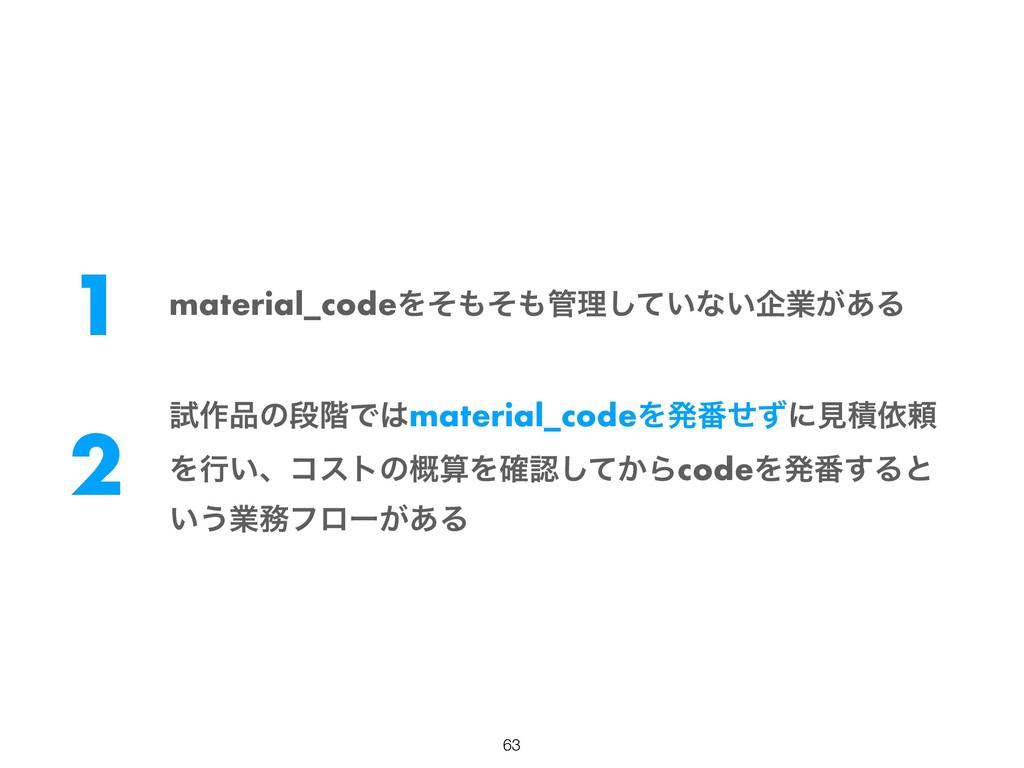 1 material_codeΛͦͦཧ͍ͯ͠ͳ͍اۀ͕͋Δ 2 ࢼ࡞ͷஈ֊Ͱmate...