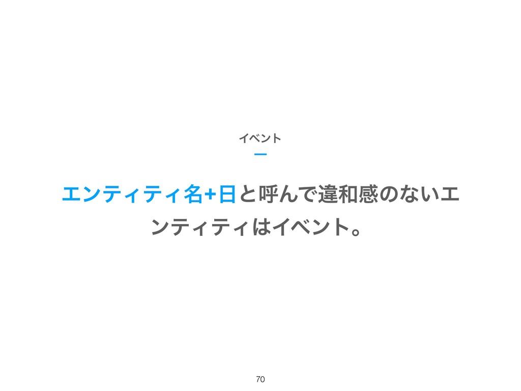 ΤϯςΟςΟ໊+ͱݺΜͰҧײͷͳ͍Τ ϯςΟςΟΠϕϯτɻ Πϕϯτ !70