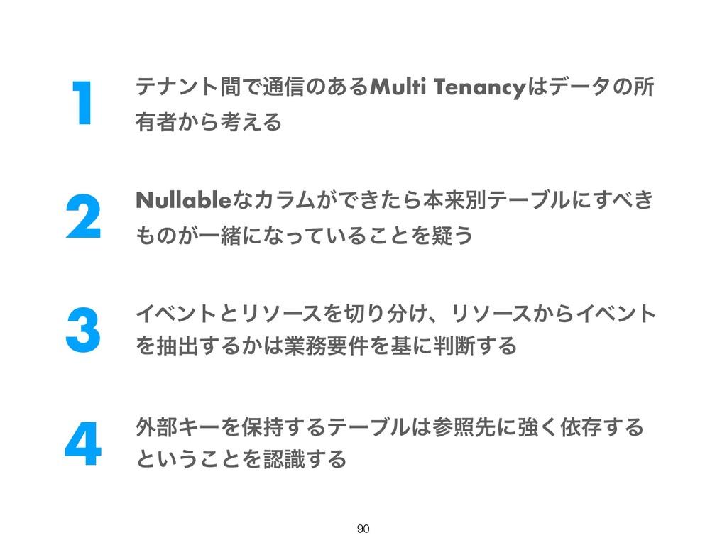 1 ςφϯτؒͰ௨৴ͷ͋ΔMulti Tenancyσʔλͷॴ ༗ऀ͔Βߟ͑Δ 2 Null...