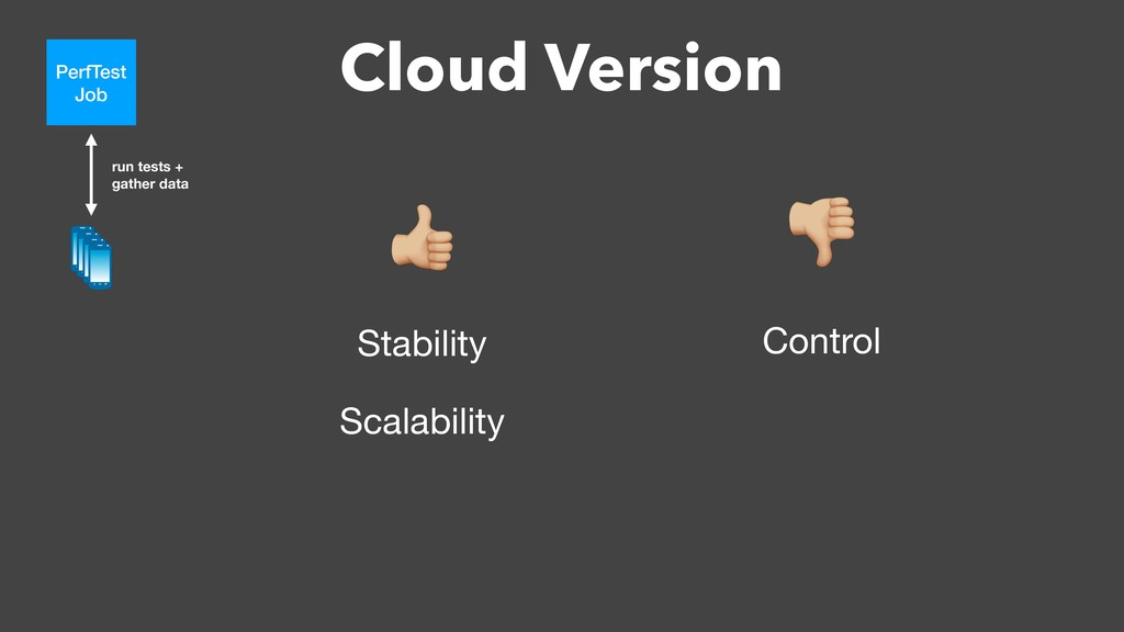 Cloud Version # Stability  Scalability  $ Contr...