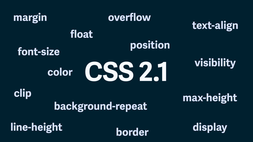CSS 2.1 float position text-align overflow border...