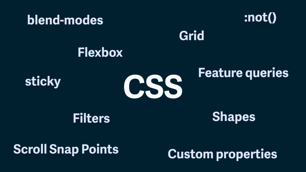 CSS Flexbox Grid Custom properties Feature quer...