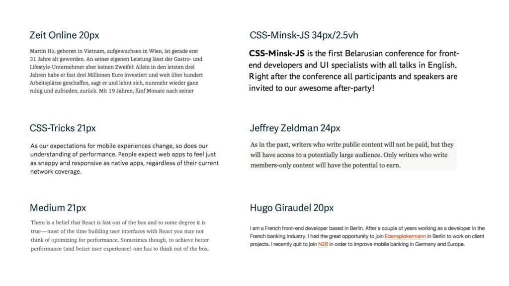 Zeit Online 20px CSS-Tricks 21px Medium 21px CS...