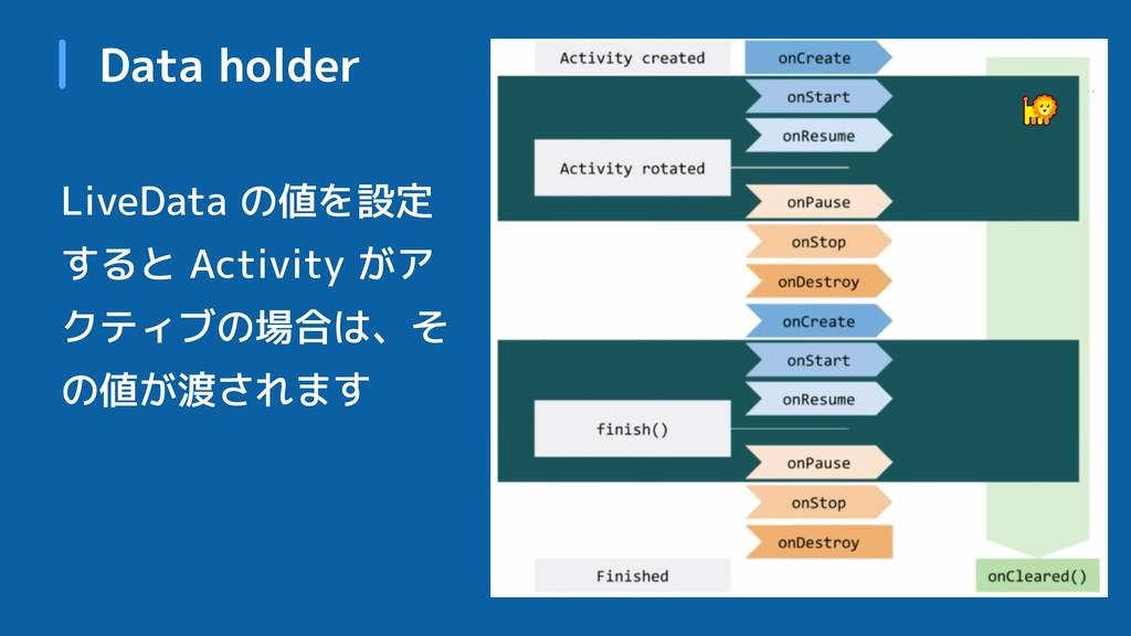 Data holder LiveData の値を設定 すると Activity がア クティブ...