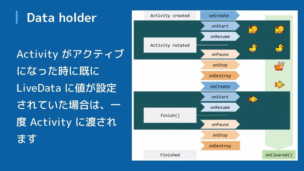 Data holder Activity がアクティブ になった時に既に LiveData に...