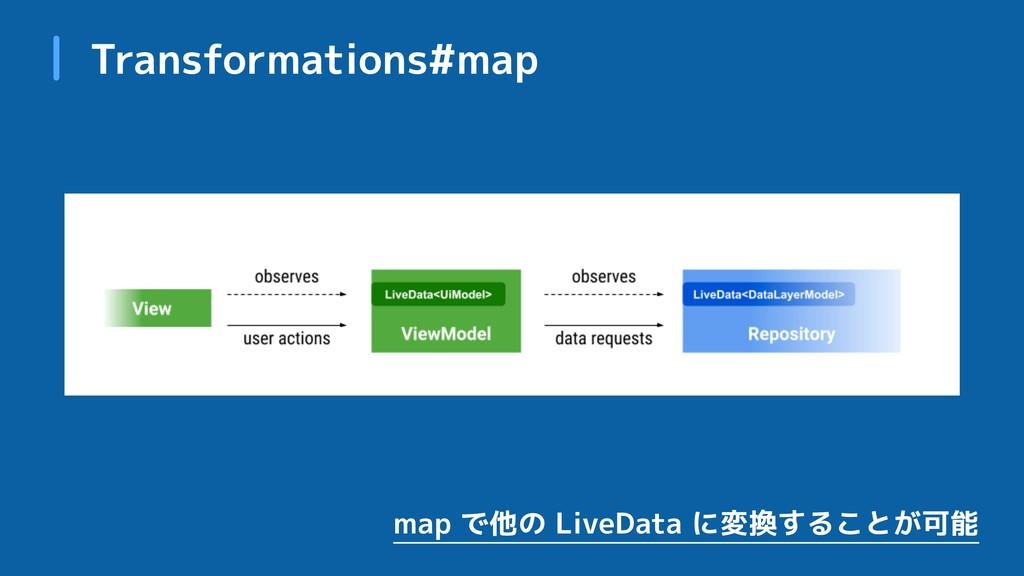 Transformations#map map で他の LiveData に変換することが可能