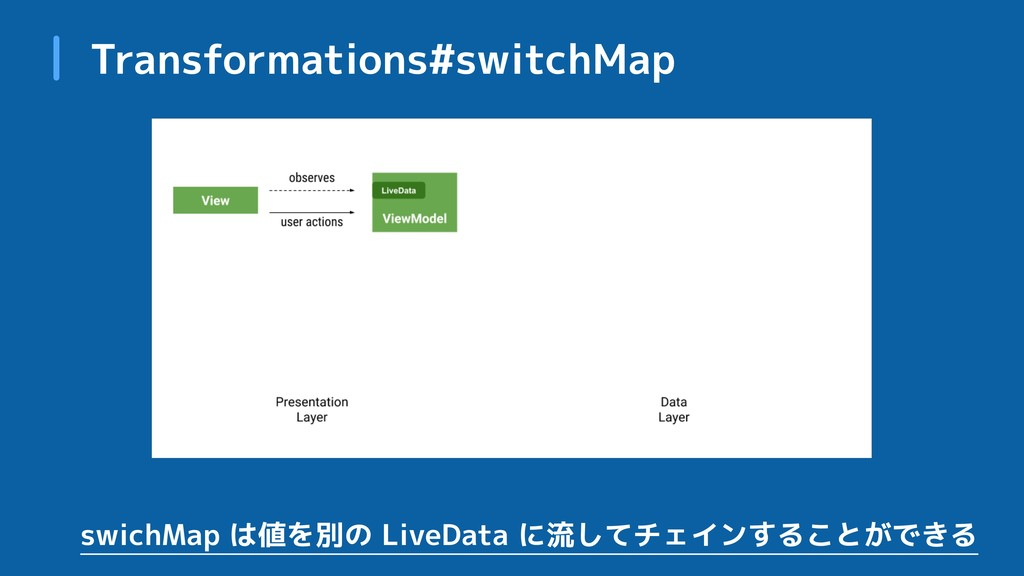 Transformations#switchMap swichMap は値を別の LiveDa...