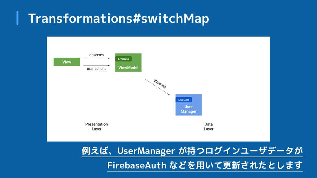 Transformations#switchMap 例えば、UserManager が持つログ...