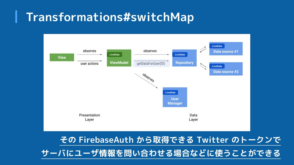 Transformations#switchMap その FirebaseAuth から取得で...